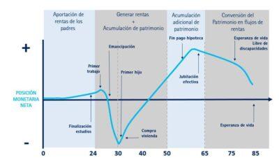 posicion financiera neta SEMECO