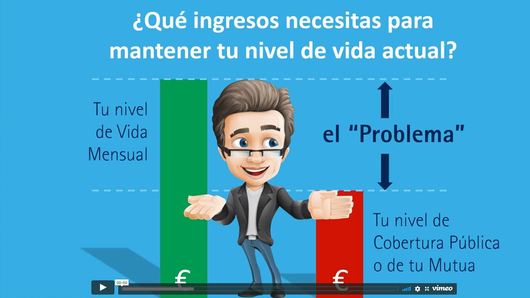 video explicativo coberturas de seguridad social semeco