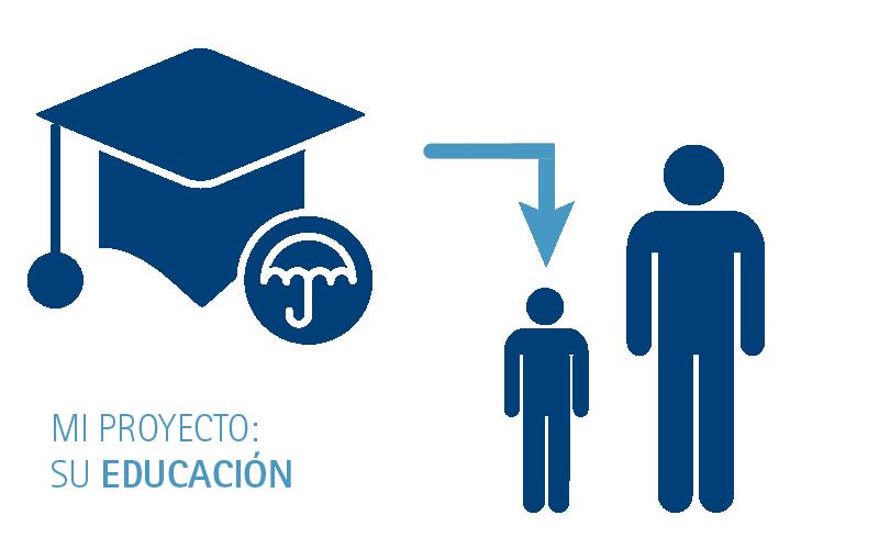 PROYECTO-EDUCACION